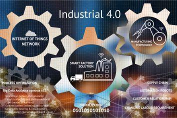 Industrie-4.0 bedingt Business Transformation