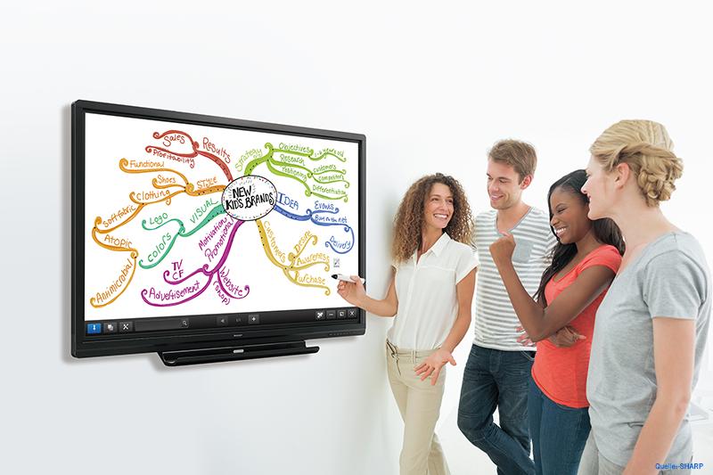 Zukunft interaktive Zusammenarbeit