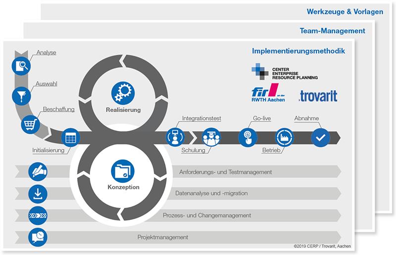 ImplAIX business software
